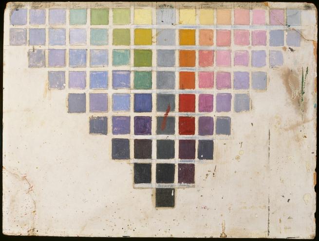 Roy de Maistre(Australian, 1894-1968) 'Colour chart' c. 1919