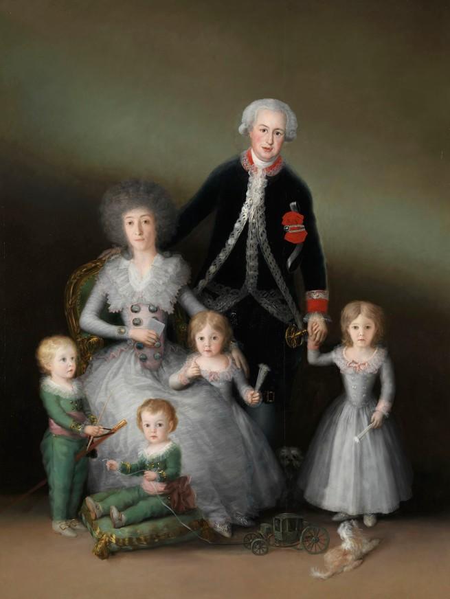Francisco de Goya. 'The Osuna Family' 1788