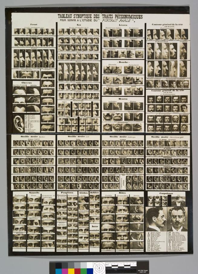 """Alphonse Bertillon (French, 1853 - 1914) Tableau synoptic des traits physionomiques: pour servir a l'étude du """"portrait parlé"""" c. 1909"""