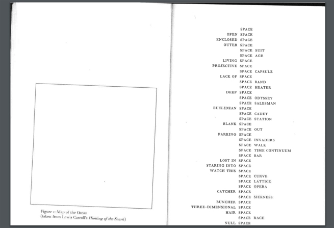 A page from Georges Perec's book'Species of Spaces (Espèces d'espaces) and Other Pieces' 1974