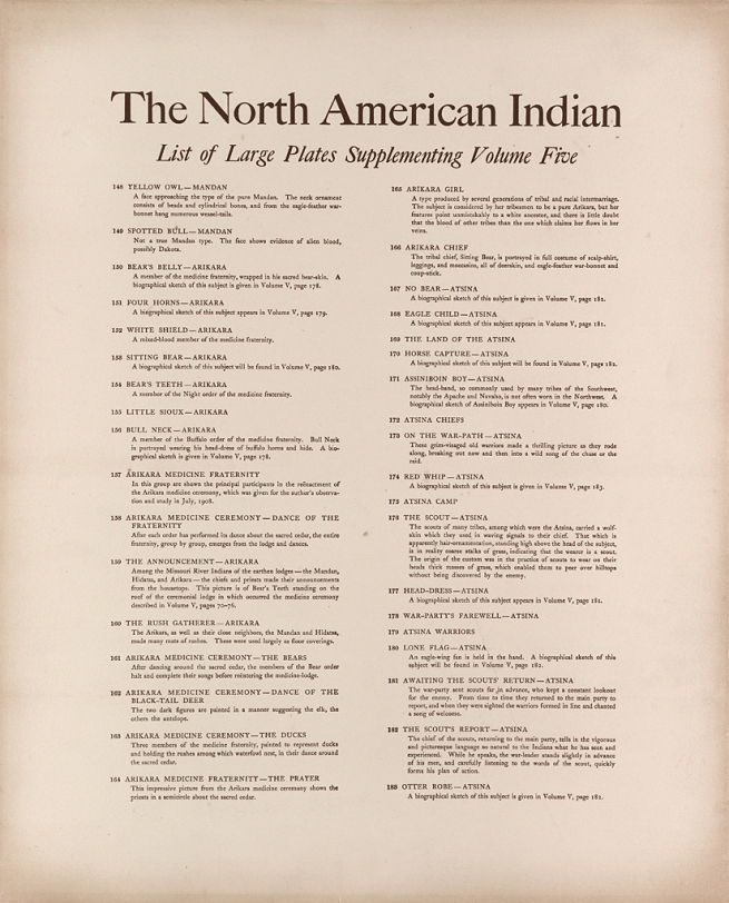 Edward S. Curtis. 'The North American Indian': List of Large Plates Supplementing Volume Five