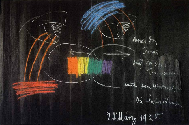 Rudolf Steiner. 'Untitled (Blackboard drawing from a lecture held by Rudolf Steiner on 20. 03. 1920)'