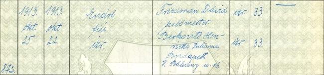 Robert Capa's birth entry